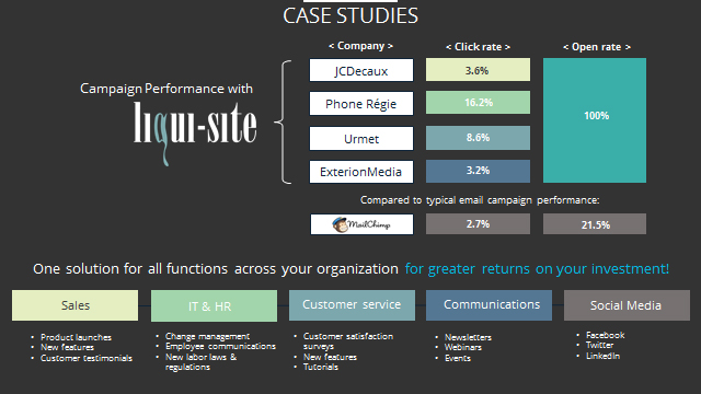 Email Signature case studies
